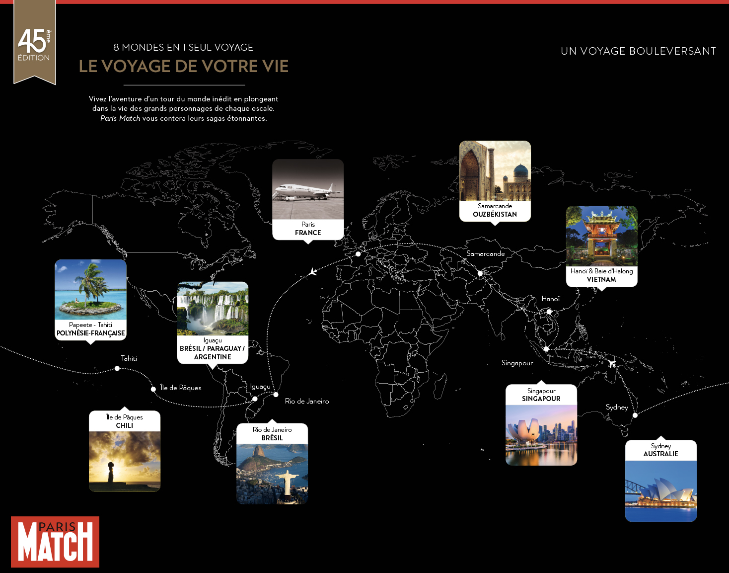 Destinations Tour du Monde